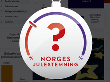 Besøk norsk juleindeks