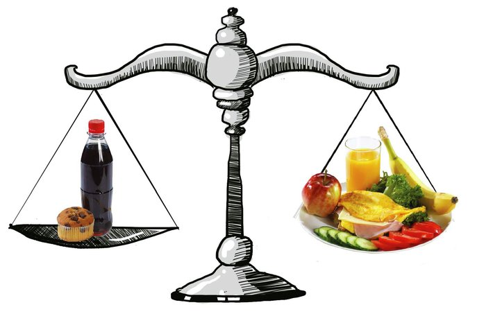 Kalorivekten