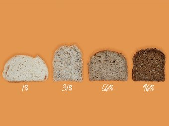 Brødskala'n - hjelper deg å velge grovt