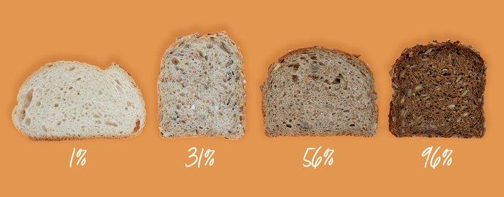 Grovhet brød - brødskala