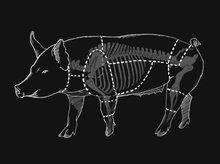 Oppdeling av svinekjøtt