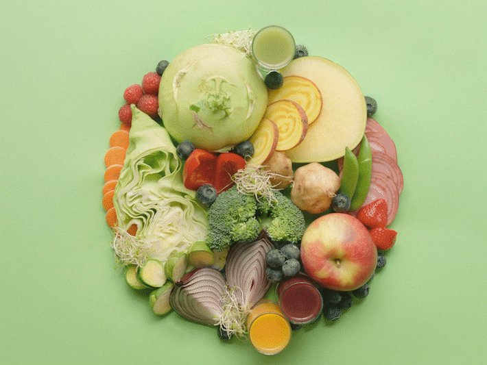 Matvaregrupper - gif